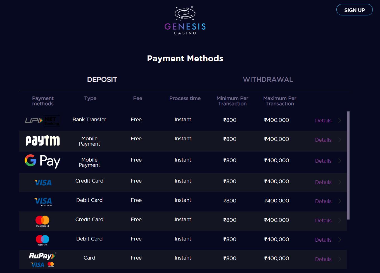 Payment Methods Genesis Casino India